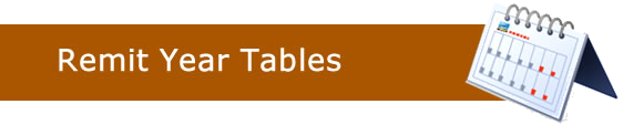 Remit Year Tables